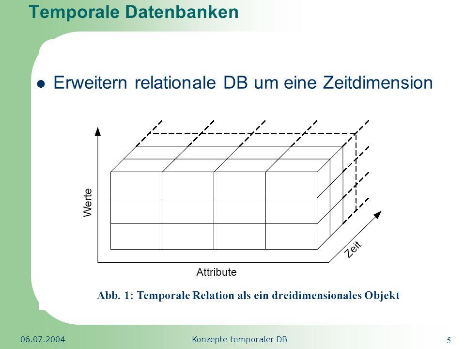 Republic of South Africa 06.07.2004Konzepte temporaler DB 5 Temporale Datenbanken Erweitern relationale DB um eine Zeitdimension Abb. 1: Temporale Rel
