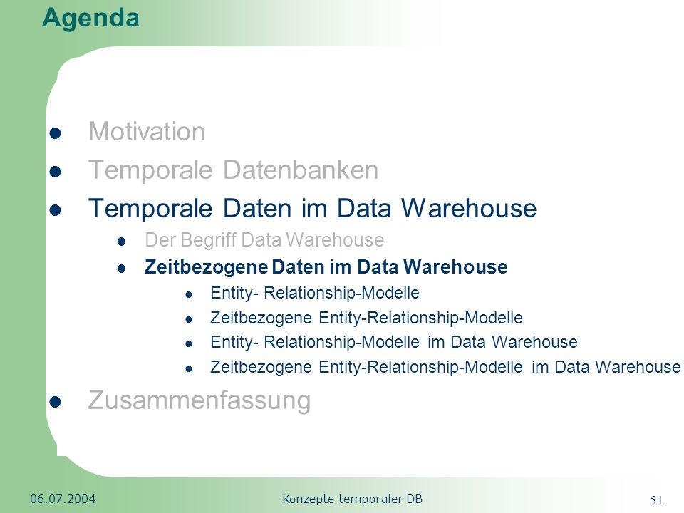 Republic of South Africa 06.07.2004Konzepte temporaler DB 51 Agenda Motivation Temporale Datenbanken Temporale Daten im Data Warehouse Der Begriff Dat