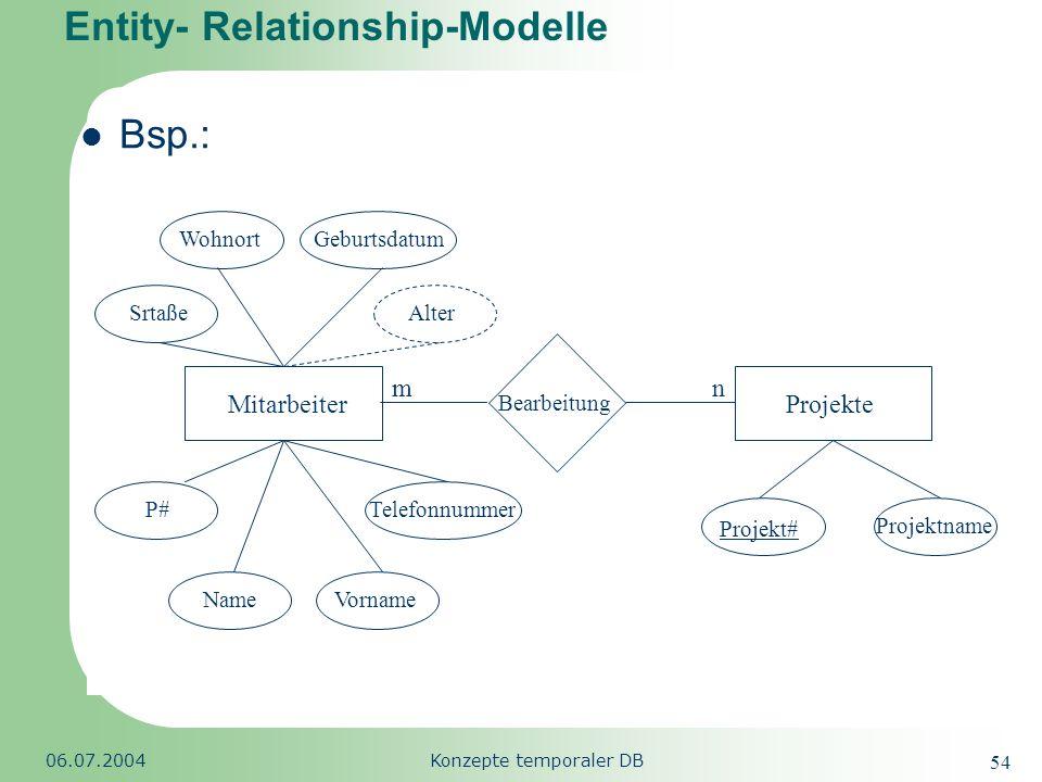 Republic of South Africa 06.07.2004Konzepte temporaler DB 54 Entity- Relationship-Modelle Bsp.: mn Bearbeitung ProjekteMitarbeiter Projekt# Projektnam