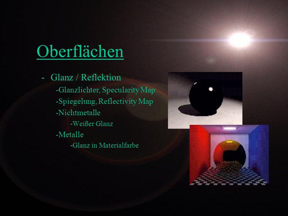 Oberflächen -Glanz / Reflektion -Glanzlichter, Specularity Map -Spiegelung, Reflectivity Map -Nichtmetalle -Weißer Glanz -Metalle -Glanz in Materialfa