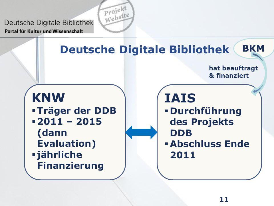 KNW Träger der DDB 2011 – 2015 (dann Evaluation) jährliche Finanzierung IAIS Durchführung des Projekts DDB Abschluss Ende 2011 11 Deutsche Digitale Bibliothek BKM hat beauftragt & finanziert