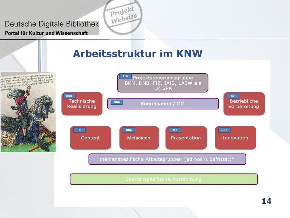 Arbeitsstruktur im KNW 14