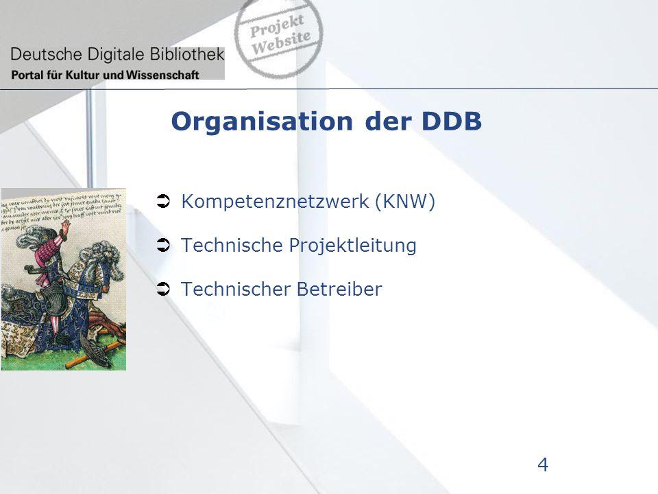Organisation der DDB Kompetenznetzwerk (KNW) Technische Projektleitung Technischer Betreiber 4