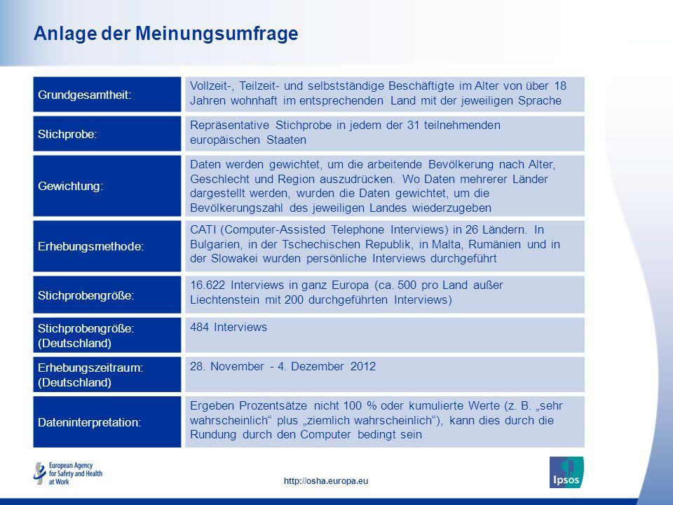 53 http://osha.europa.eu Diese Arbeit wurde von Ipsos MORI in Übereinstimmung mit den in ISO 20252 festgelegten Normen durchgeführt Qualitätssicherung Ipsos MORI ist Mitglied in allen wichtigen Marktforschungseinrichtungen Sicherstellung einer konsistenten Qualität der Arbeit nach den höchsten Standards in der Branche und jährliche Überprüfung durch externe Gutachter