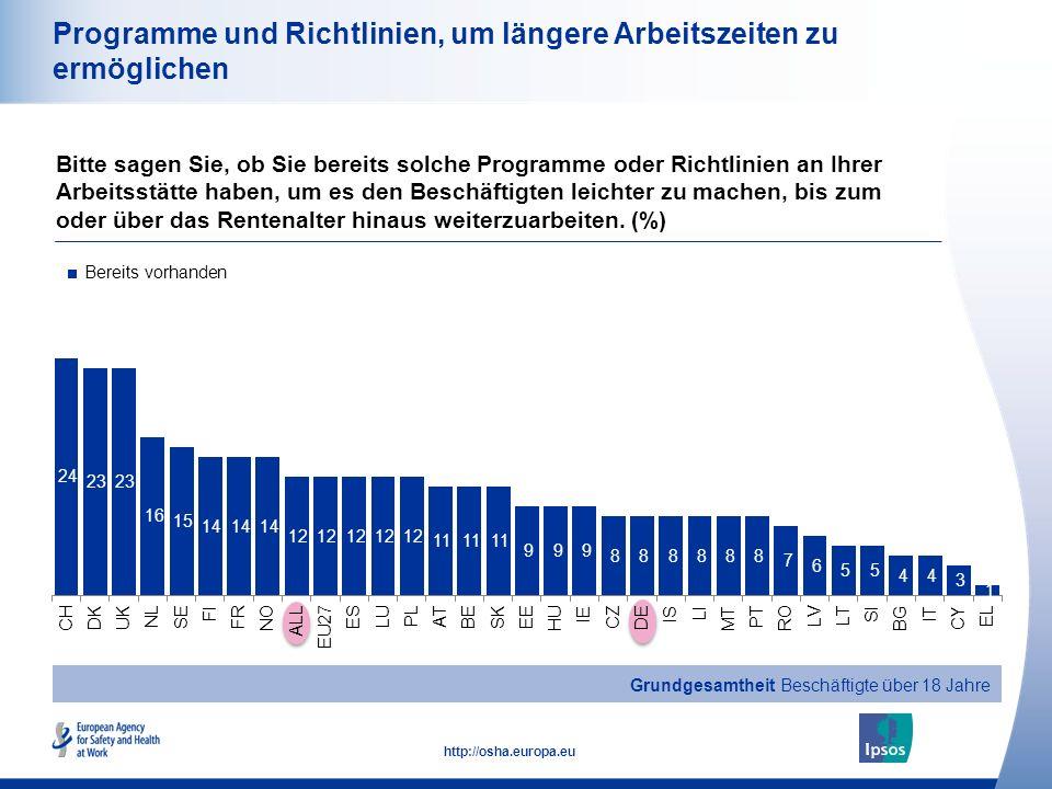 25 http://osha.europa.eu Programme und Richtlinien, um längere Arbeitszeiten zu ermöglichen Bitte sagen Sie, ob Sie bereits solche Programme oder Richtlinien an Ihrer Arbeitsstätte haben, um es den Beschäftigten leichter zu machen, bis zum oder über das Rentenalter hinaus weiterzuarbeiten.