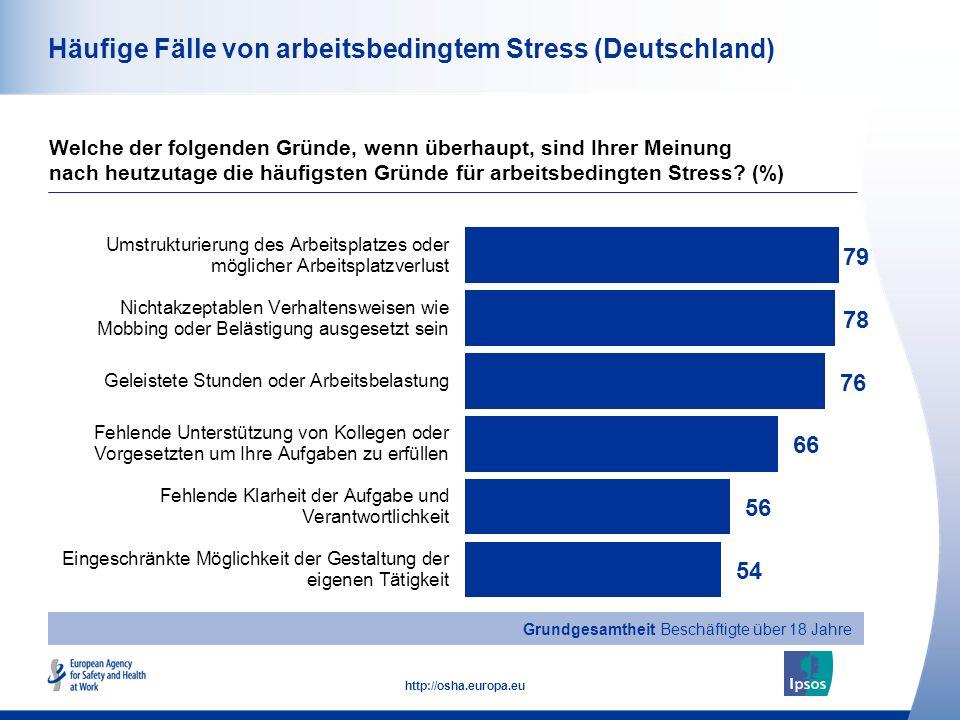 33 http://osha.europa.eu Häufige Fälle von arbeitsbedingtem Stress (Deutschland) Welche der folgenden Gründe, wenn überhaupt, sind Ihrer Meinung nach heutzutage die häufigsten Gründe für arbeitsbedingten Stress.