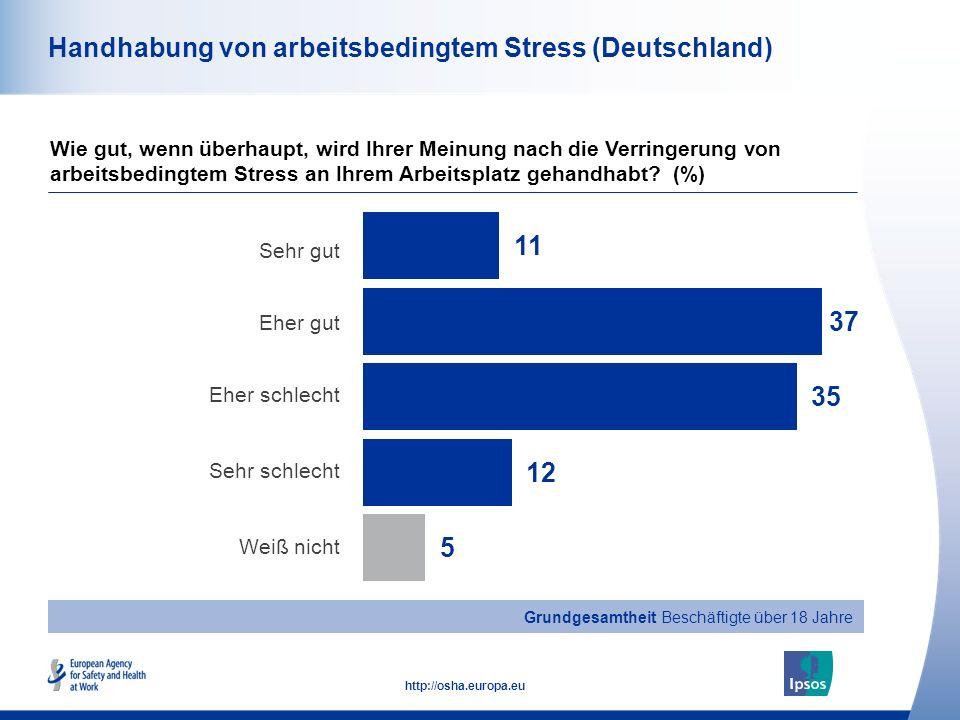 47 http://osha.europa.eu Grundgesamtheit Beschäftigte über 18 Jahre Handhabung von arbeitsbedingtem Stress (Deutschland) Sehr gut Eher gut Eher schlecht Sehr schlecht Weiß nicht Wie gut, wenn überhaupt, wird Ihrer Meinung nach die Verringerung von arbeitsbedingtem Stress an Ihrem Arbeitsplatz gehandhabt.