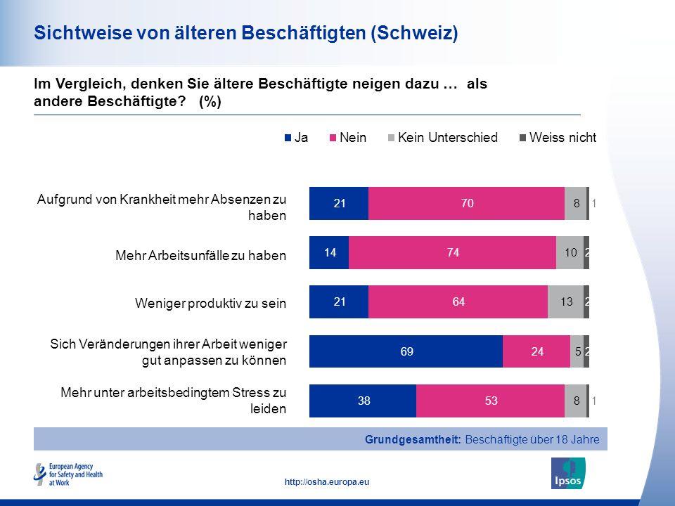 15 http://osha.europa.eu Sichtweise von älteren Beschäftigten (Schweiz) Aufgrund von Krankheit mehr Absenzen zu haben Mehr Arbeitsunfälle zu haben Weniger produktiv zu sein Sich Veränderungen ihrer Arbeit weniger gut anpassen zu können Mehr unter arbeitsbedingtem Stress zu leiden Im Vergleich, denken Sie ältere Beschäftigte neigen dazu … als andere Beschäftigte.