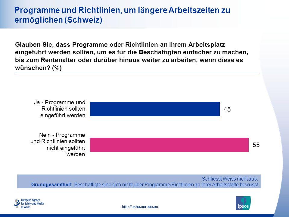 27 http://osha.europa.eu Programme und Richtlinien, um längere Arbeitszeiten zu ermöglichen (Schweiz) Glauben Sie, dass Programme oder Richtlinien an Ihrem Arbeitsplatz eingeführt werden sollten, um es für die Beschäftigten einfacher zu machen, bis zum Rentenalter oder darüber hinaus weiter zu arbeiten, wenn diese es wünschen.