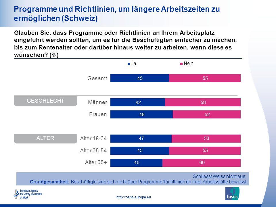 28 http://osha.europa.eu Gesamt Männer Frauen Alter 18-34 Alter 35-54 Alter 55+ Programme und Richtlinien, um längere Arbeitszeiten zu ermöglichen (Schweiz) Glauben Sie, dass Programme oder Richtlinien an Ihrem Arbeitsplatz eingeführt werden sollten, um es für die Beschäftigten einfacher zu machen, bis zum Rentenalter oder darüber hinaus weiter zu arbeiten, wenn diese es wünschen.