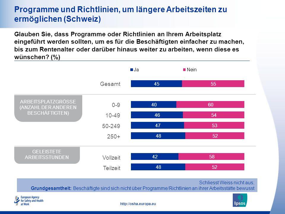 29 http://osha.europa.eu Programme und Richtlinien, um längere Arbeitszeiten zu ermöglichen (Schweiz) Glauben Sie, dass Programme oder Richtlinien an Ihrem Arbeitsplatz eingeführt werden sollten, um es für die Beschäftigten einfacher zu machen, bis zum Rentenalter oder darüber hinaus weiter zu arbeiten, wenn diese es wünschen.