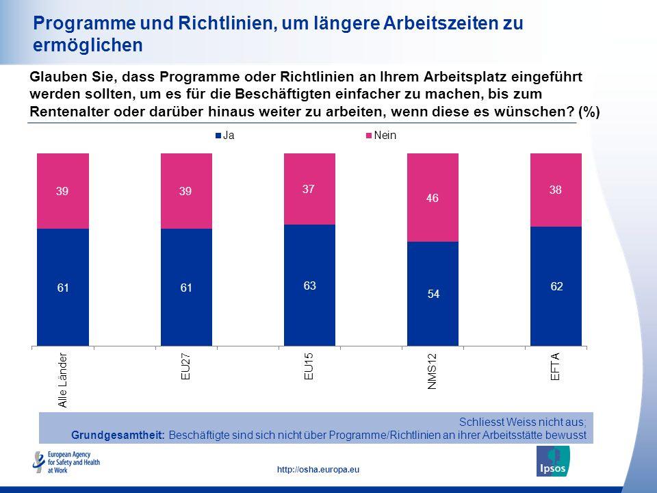 Gesamteuropäische Meinungsumfrage zu Sicherheit und Gesundheitsschutz am Arbeitsplatz Ergebnisse für ganz Europa und die Schweiz - Mai 2013 Häufige Fälle von arbeitsbedingtem Stress Sicherheit und Gesundheit bei der Arbeit.