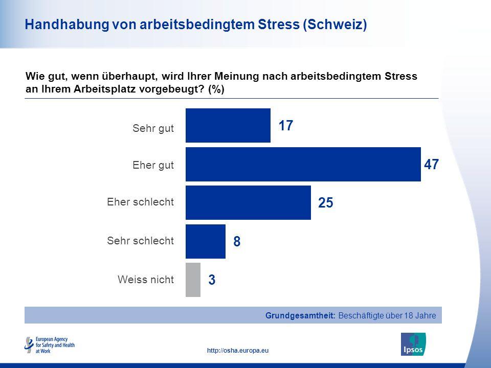47 http://osha.europa.eu Grundgesamtheit: Beschäftigte über 18 Jahre Handhabung von arbeitsbedingtem Stress (Schweiz) Sehr gut Eher gut Eher schlecht Sehr schlecht Weiss nicht Wie gut, wenn überhaupt, wird Ihrer Meinung nach arbeitsbedingtem Stress an Ihrem Arbeitsplatz vorgebeugt.