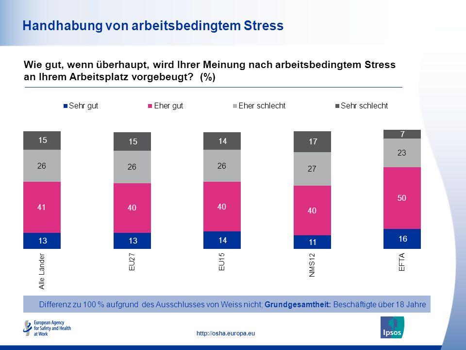 51 http://osha.europa.eu Handhabung von arbeitsbedingtem Stress Wie gut, wenn überhaupt, wird Ihrer Meinung nach arbeitsbedingtem Stress an Ihrem Arbeitsplatz vorgebeugt.
