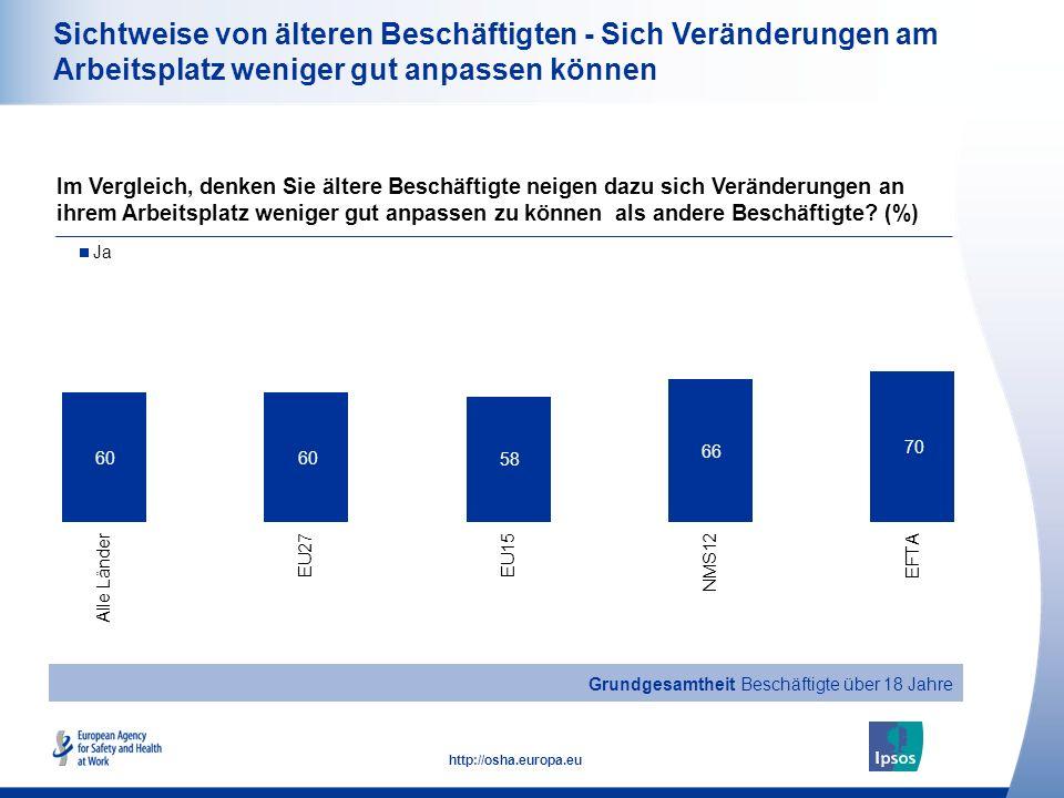 19 http://osha.europa.eu Sichtweise von älteren Beschäftigten - Sich Veränderungen am Arbeitsplatz weniger gut anpassen können Im Vergleich, denken Si