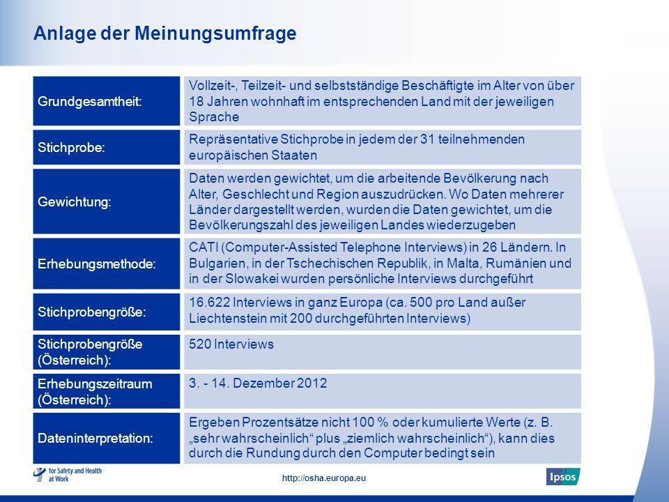 2 http://osha.europa.eu Anlage der Meinungsumfrage Grundgesamtheit: Vollzeit-, Teilzeit- und selbstständige Beschäftigte im Alter von über 18 Jahren w