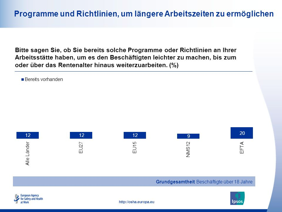 26 http://osha.europa.eu Programme und Richtlinien, um längere Arbeitszeiten zu ermöglichen Bitte sagen Sie, ob Sie bereits solche Programme oder Rich