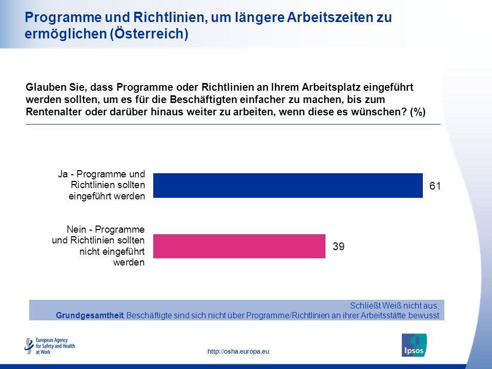 27 http://osha.europa.eu Programme und Richtlinien, um längere Arbeitszeiten zu ermöglichen (Österreich) Glauben Sie, dass Programme oder Richtlinien