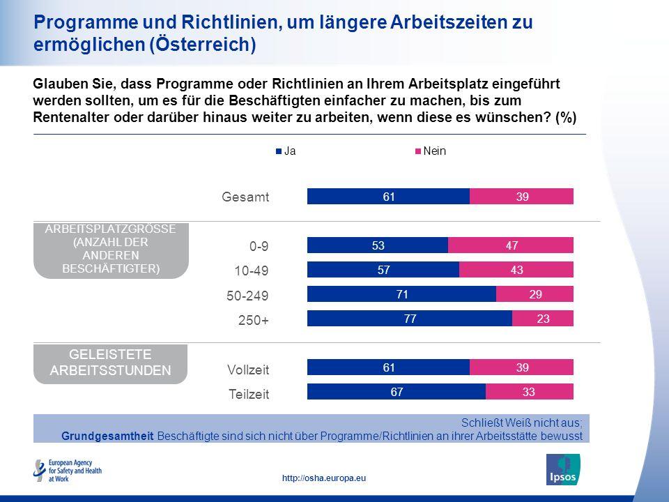 29 http://osha.europa.eu Programme und Richtlinien, um längere Arbeitszeiten zu ermöglichen (Österreich) Glauben Sie, dass Programme oder Richtlinien