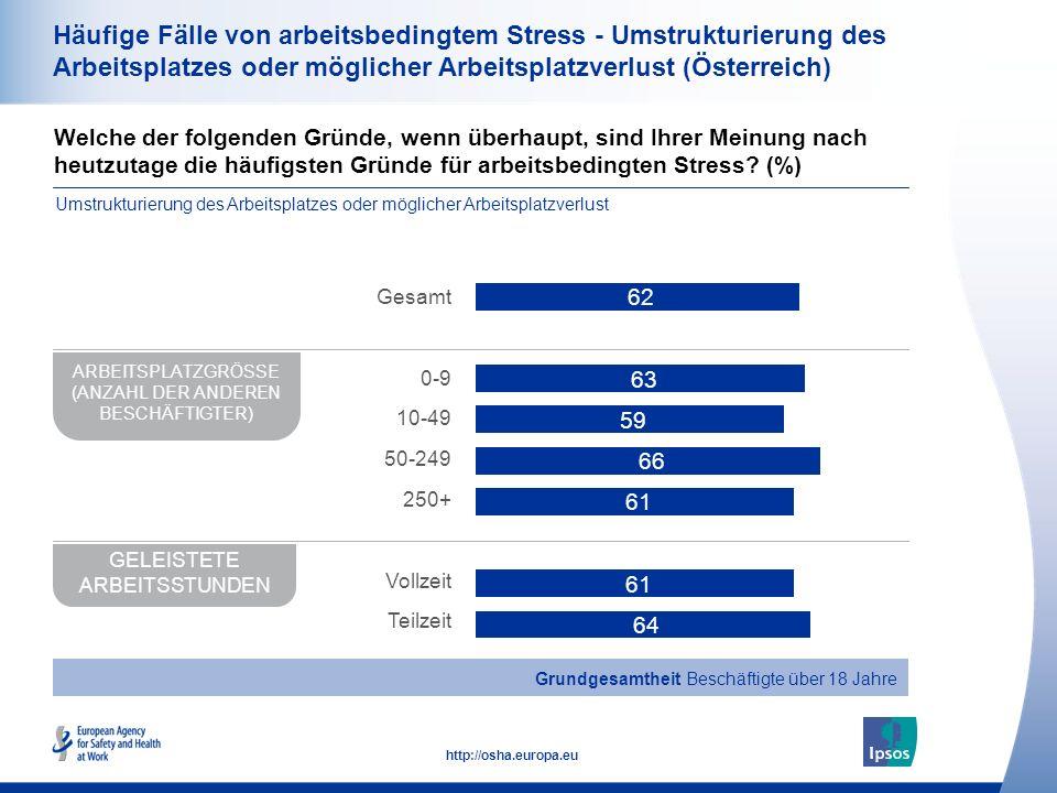 37 http://osha.europa.eu Häufige Fälle von arbeitsbedingtem Stress - Umstrukturierung des Arbeitsplatzes oder möglicher Arbeitsplatzverlust (Österreic
