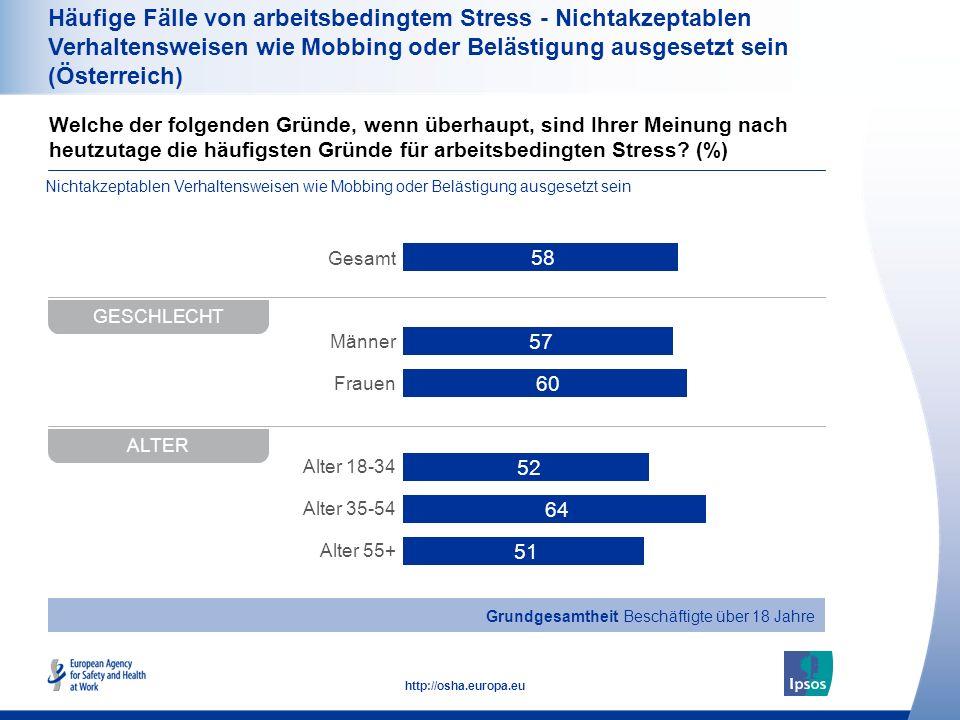 38 http://osha.europa.eu Welche der folgenden Gründe, wenn überhaupt, sind Ihrer Meinung nach heutzutage die häufigsten Gründe für arbeitsbedingten St