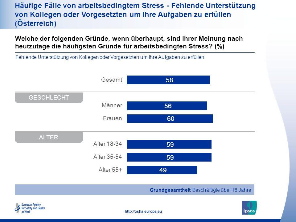 40 http://osha.europa.eu Welche der folgenden Gründe, wenn überhaupt, sind Ihrer Meinung nach heutzutage die häufigsten Gründe für arbeitsbedingten St