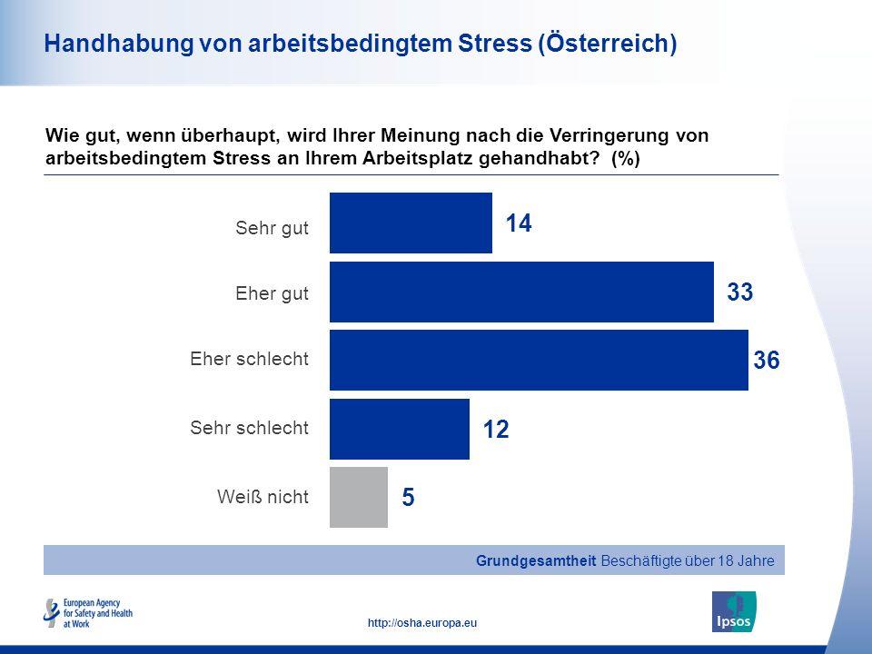 49 http://osha.europa.eu Grundgesamtheit Beschäftigte über 18 Jahre Handhabung von arbeitsbedingtem Stress (Österreich) Sehr gut Eher gut Eher schlech