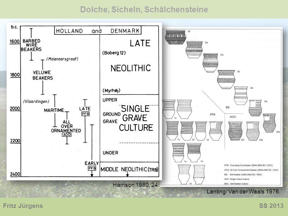 Dolche, Sicheln, Schälchensteine Fritz Jürgens SS 2013 Harrison 1980, 24. Lanting/ Van der Waals 1976.