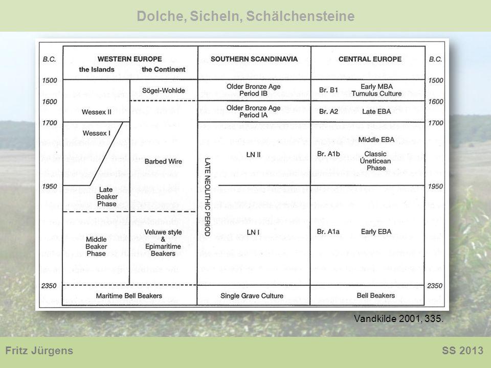 Dolche, Sicheln, Schälchensteine Fritz Jürgens SS 2013 Vandkilde 2001, 335.