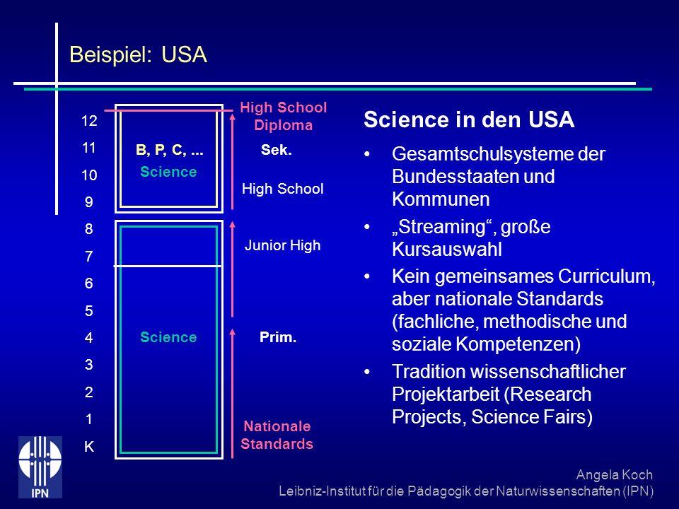 Angela Koch Leibniz-Institut für die Pädagogik der Naturwissenschaften (IPN) Beispiel: USA Science in den USA Gesamtschulsysteme der Bundesstaaten und