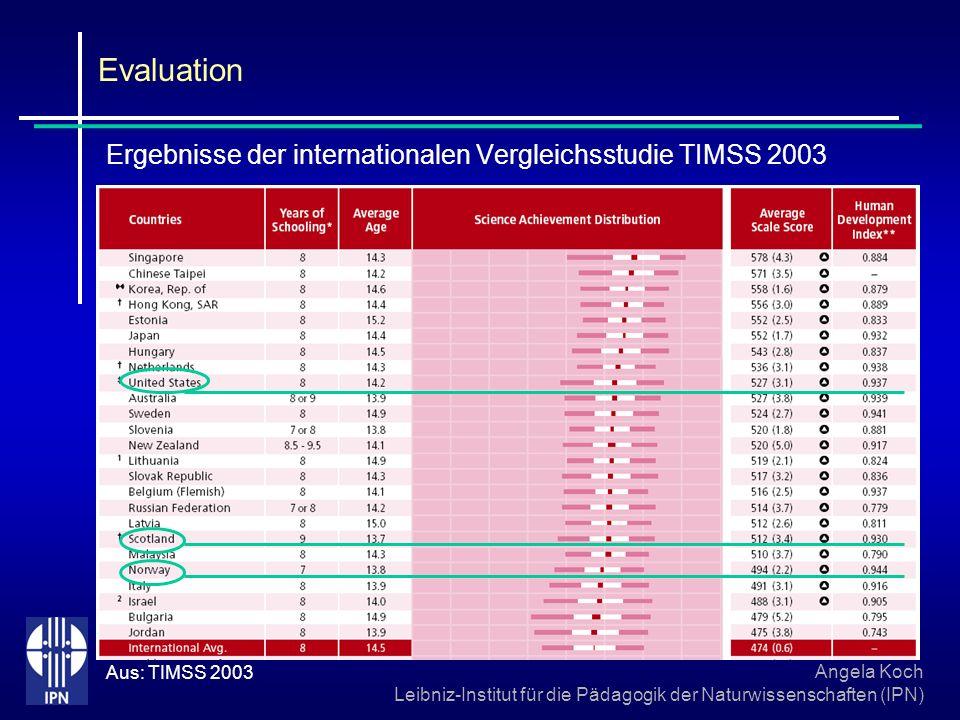 Angela Koch Leibniz-Institut für die Pädagogik der Naturwissenschaften (IPN) Evaluation Ergebnisse der internationalen Vergleichsstudie TIMSS 2003 Aus
