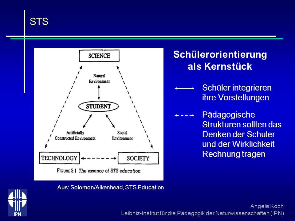 Angela Koch Leibniz-Institut für die Pädagogik der Naturwissenschaften (IPN) STS Ausgehend von Fragestellungen aus der Lebenswelt der Schüler Entsteht die Notwendigkeit etwas über Technologie und Naturwissenschaften zu lernen Aus: Solomon/Aikenhead, STS Education Schülerorientierung als Kernstück