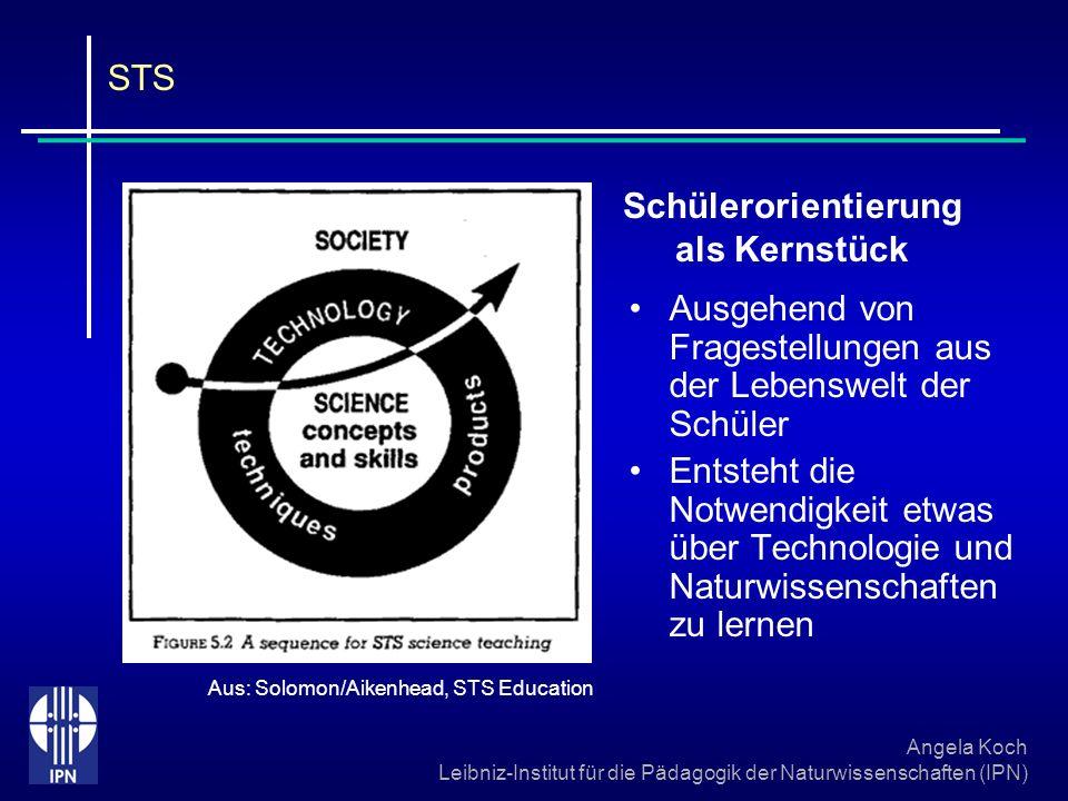 Angela Koch Leibniz-Institut für die Pädagogik der Naturwissenschaften (IPN) STS Evaluationsergebnisse Besseres Verständnis gesellschaftlicher Auswirkungen der Naturwissenschaften Positivere Einstellung zu den Naturwissenschaften Höhere Methodenkompetenz Vergleichbare Leistungen in der nächsten Bildungsebene