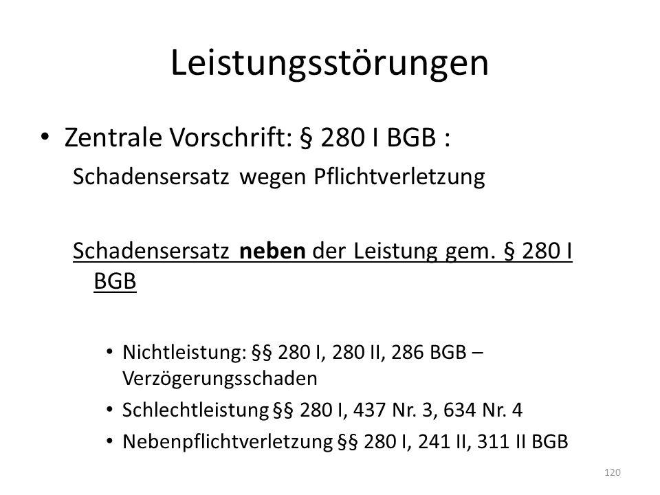 Leistungsstörungen Zentrale Vorschrift: § 280 I BGB : Schadensersatz wegen Pflichtverletzung Schadensersatz neben der Leistung gem. § 280 I BGB Nichtl