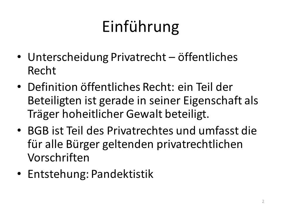 Die wirksame Willenserklärung (Wdh) 3.