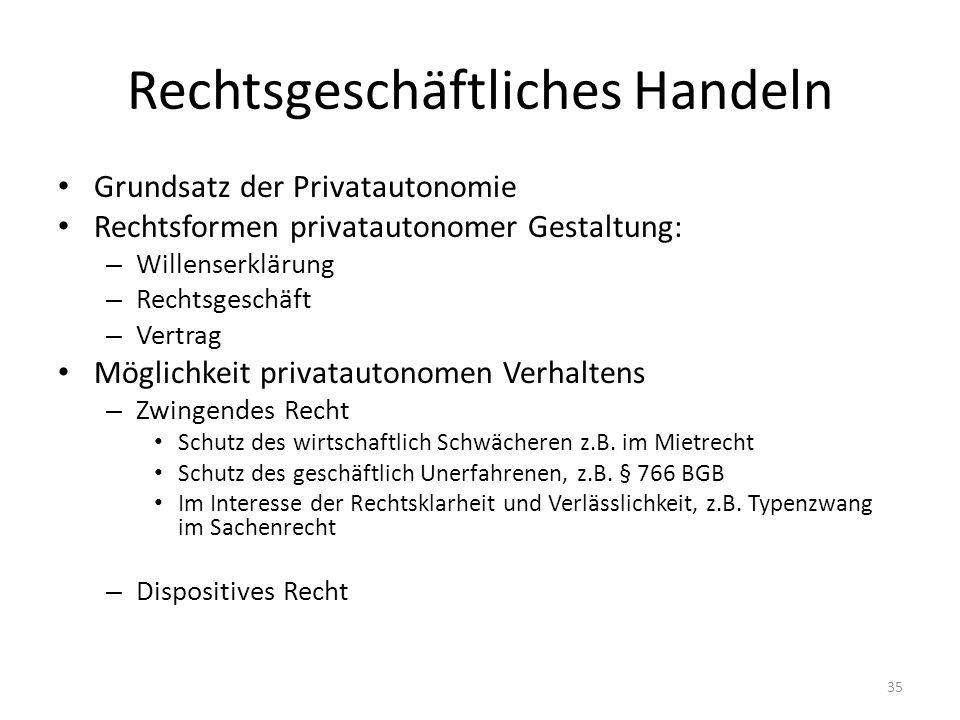 Rechtsgeschäftliches Handeln Grundsatz der Privatautonomie Rechtsformen privatautonomer Gestaltung: – Willenserklärung – Rechtsgeschäft – Vertrag Mögl