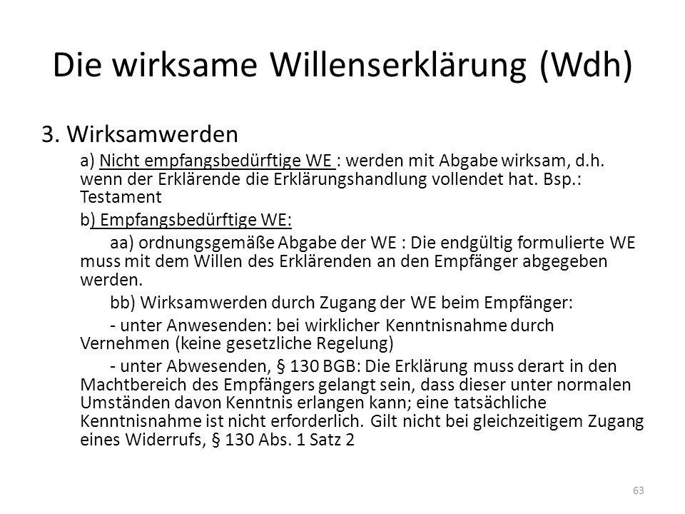 Die wirksame Willenserklärung (Wdh) 3. Wirksamwerden a) Nicht empfangsbedürftige WE : werden mit Abgabe wirksam, d.h. wenn der Erklärende die Erklärun