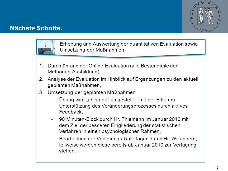 Erhebung und Auswertung der quantitativen Evaluation sowie Umsetzung der Maßnahmen 1.Durchführung der Online-Evaluation (alle Bestandteile der Methode