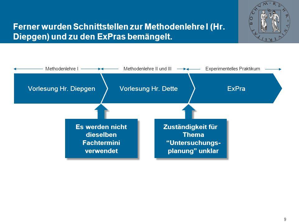Ferner wurden Schnittstellen zur Methodenlehre I (Hr. Diepgen) und zu den ExPras bemängelt. ExPra Vorlesung Hr. Dette Vorlesung Hr. Diepgen Methodenle