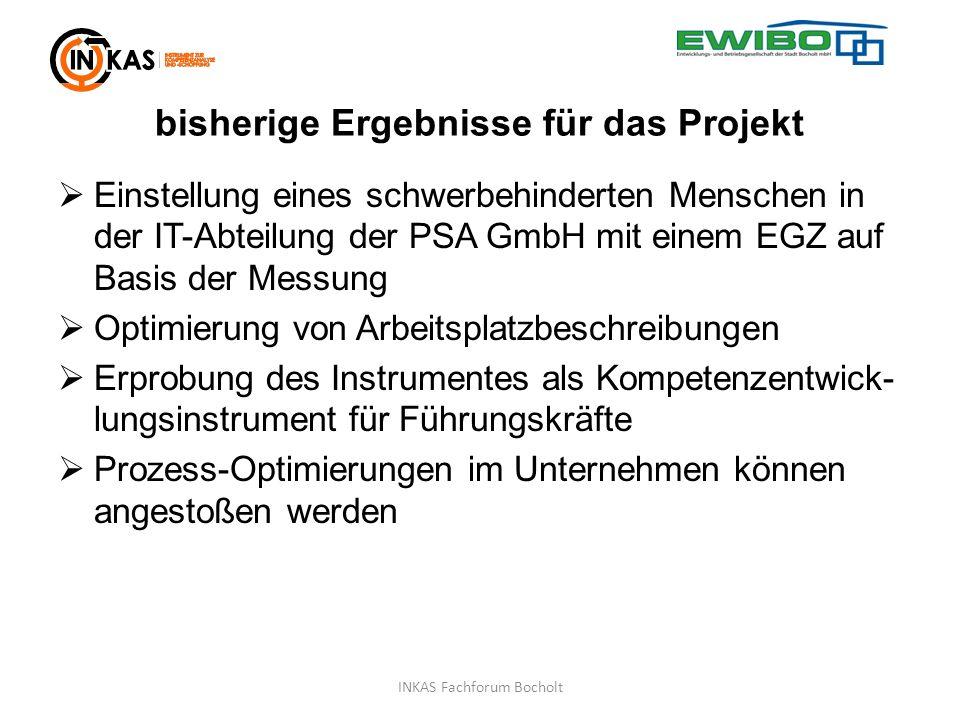 bisherige Ergebnisse für das Projekt Einstellung eines schwerbehinderten Menschen in der IT-Abteilung der PSA GmbH mit einem EGZ auf Basis der Messung Optimierung von Arbeitsplatzbeschreibungen Erprobung des Instrumentes als Kompetenzentwick- lungsinstrument für Führungskräfte Prozess-Optimierungen im Unternehmen können angestoßen werden INKAS Fachforum Bocholt