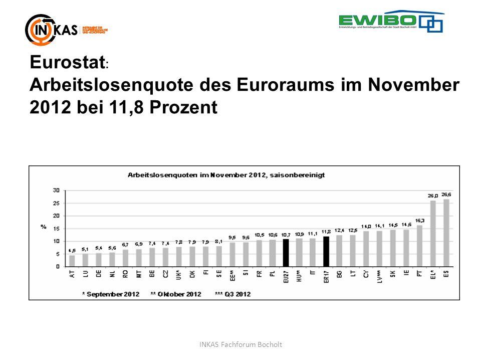 Quellen http://www.bagarbeit.de/data/Dokumentationen/2012-10-25/Sell.pdf http://epp.eurostat.ec.europa.eu/portal/page/portal/eurostat/home/ www.pub.arbeitsagentur.de http://www.o-ton-arbeitsmarkt.de/ http://de.statista.com/statistik/daten/studie/76479/umfrage/arbeitslosenzahl-in-der-eurozone-und-der-eu27/ Borken - statistik.arbeitsagentur.deBorken - statistik.arbeitsagentur.de Bund, Länder und Kreise - statistik.arbeitsagentur.de Arbeitsmarkt im Überblick - statistik.arbeitsagentur.de Bundesagentur für Arbeit - Eckzahlen des Arbeitsmarktes nach LändernBund, Länder und Kreise - statistik.arbeitsagentur.deArbeitsmarkt im Überblick - statistik.arbeitsagentur.deBundesagentur für Arbeit - Eckzahlen des Arbeitsmarktes nach Ländern http://ec.europa.eu/social/main.jsp?langId=de&catId=457 INKAS Fachforum Bocholt