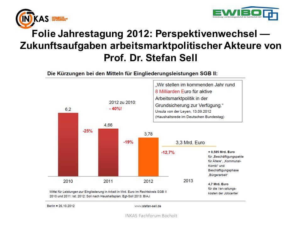 Prof. Dr. Stefan Sell: Zweite Folie aus Jahrestagung INKAS Fachforum Bocholt