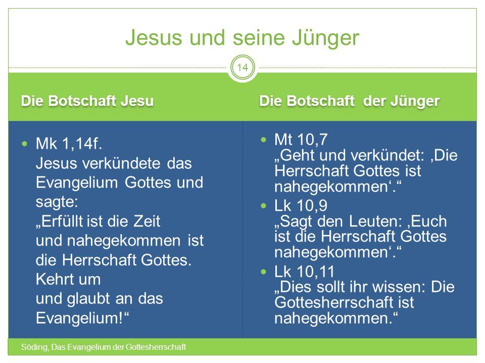 Die Botschaft Jesu Die Botschaft der Jünger Söding, Das Evangelium der Gottesherrschaft Mk 1,14f. Jesus verkündete das Evangelium Gottes und sagte: Er