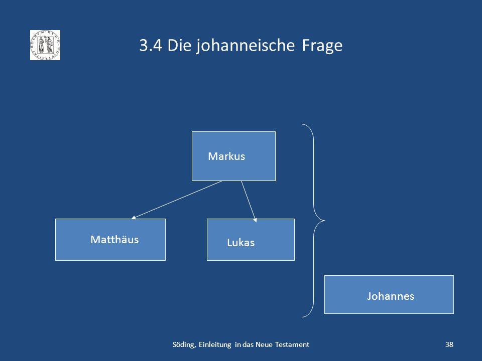 Söding, Einleitung in das Neue Testament38 3.4 Die johanneische Frage Matthäus Markus Lukas Johannes