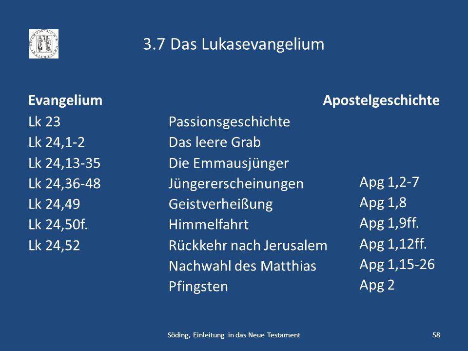 3.7 Das Lukasevangelium Evangelium Lk 23Passionsgeschichte Lk 24,1-2Das leere Grab Lk 24,13-35Die Emmausjünger Lk 24,36-48Jüngererscheinungen Lk 24,49