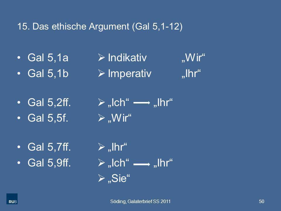 15. Das ethische Argument (Gal 5,1-12) Gal 5,1a Gal 5,1b Gal 5,2ff. Gal 5,5f. Gal 5,7ff. Gal 5,9ff. IndikativWir ImperativIhr Ich Ihr Wir Ihr Ich Ihr