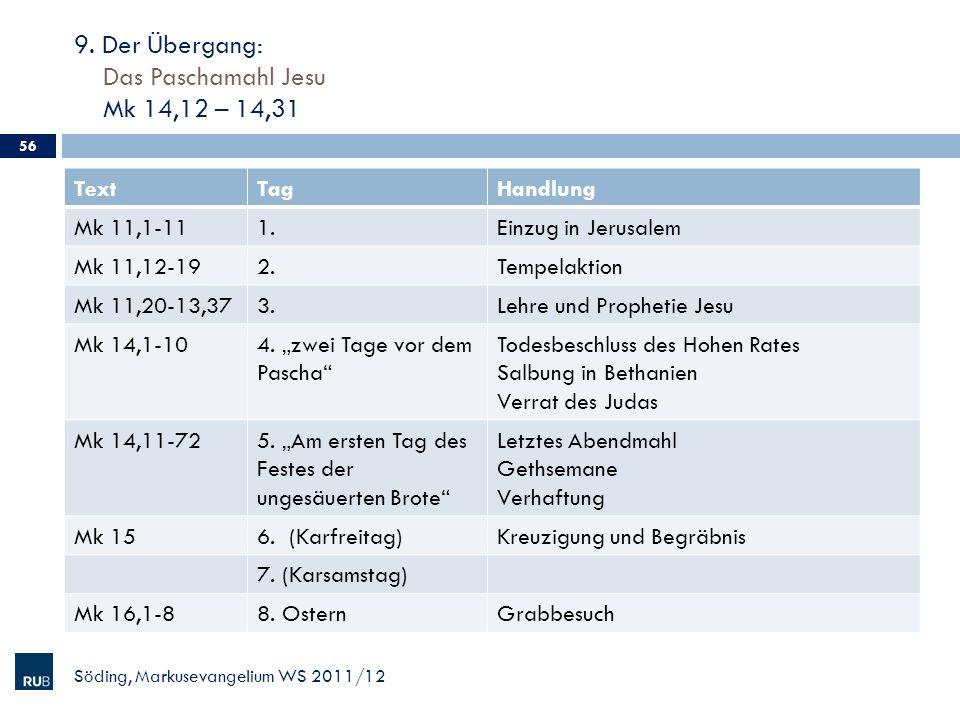 9. Der Übergang: Das Paschamahl Jesu Mk 14,12 – 14,31 Söding, Markusevangelium WS 2011/12 56 TextTagHandlung Mk 11,1-111.Einzug in Jerusalem Mk 11,12-