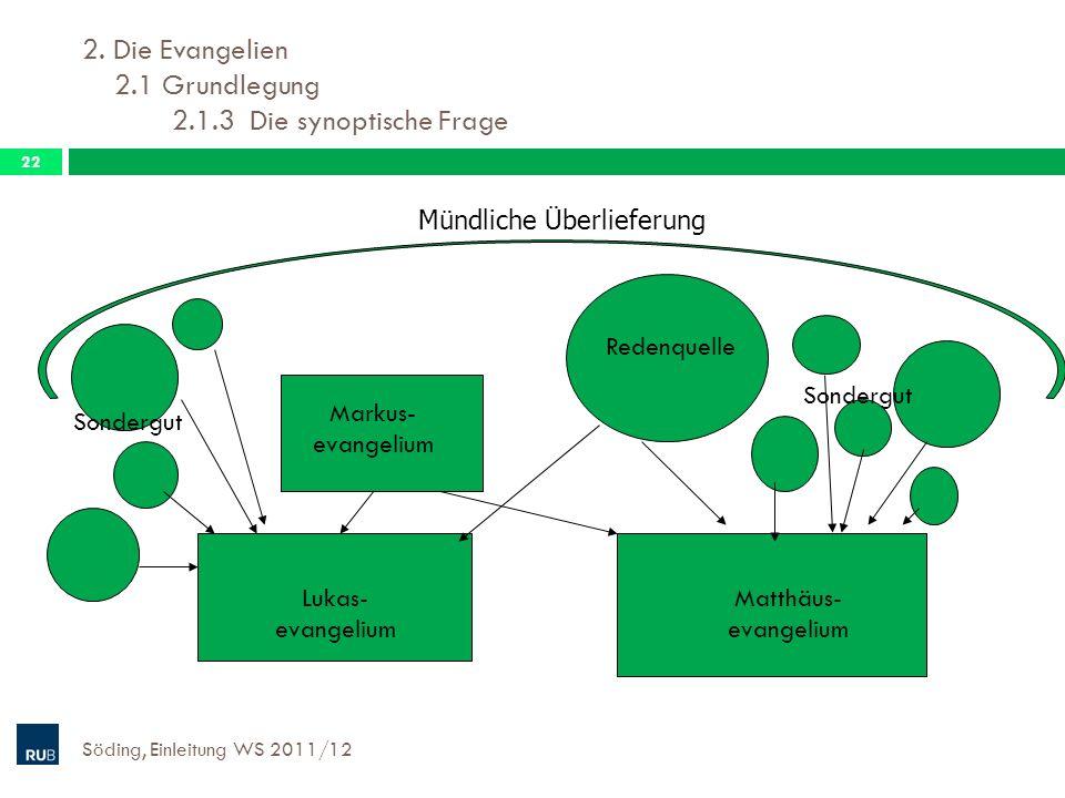 Söding, Einleitung WS 2011/12 22 2.