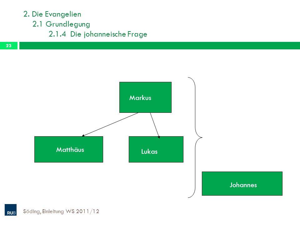 Söding, Einleitung WS 2011/12 23 2.