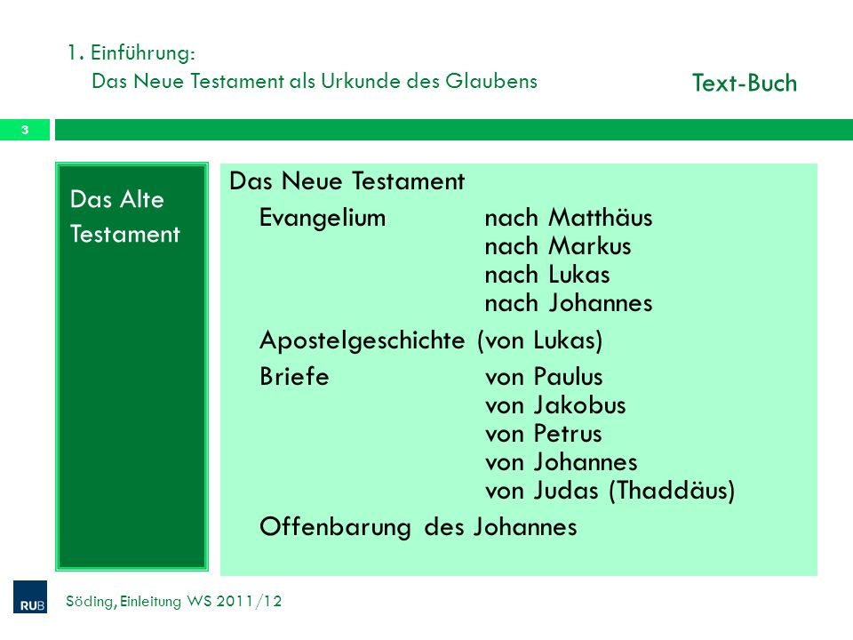 1. Einführung: Das Neue Testament als Urkunde des Glaubens Söding, Einleitung WS 2011/12 3 Das Alte Testament Das Neue Testament Evangelium nach Matth